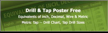 Drill and Tap Sizes Chart